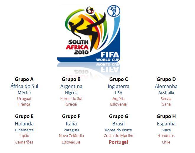 Grupos do Mundial - África do Sul 2010 Grupos10