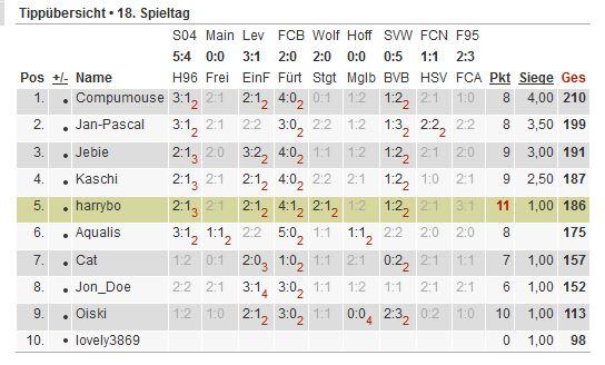 Bundesliga-Tipp 2012/13 - Seite 3 Tipp111