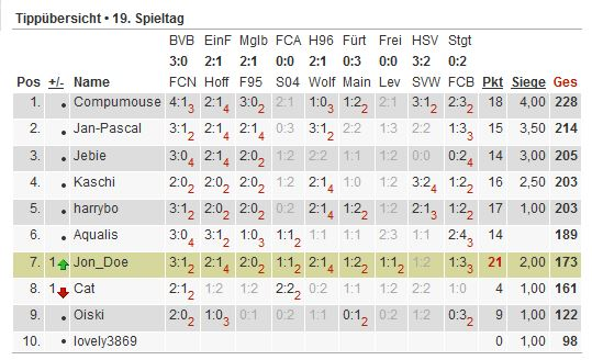 Bundesliga-Tipp 2012/13 - Seite 3 Tipp112
