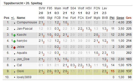 Bundesliga-Tipp 2012/13 - Seite 3 Tipp113