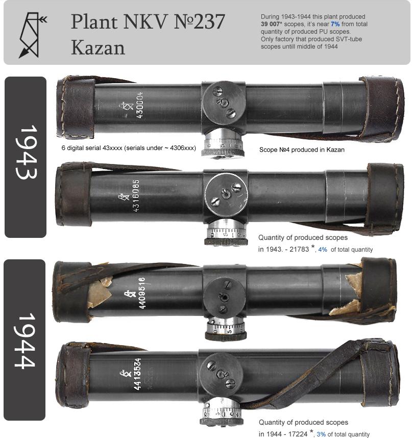 Le mosin 91/30 sniper et sa lunette PU  Image_31