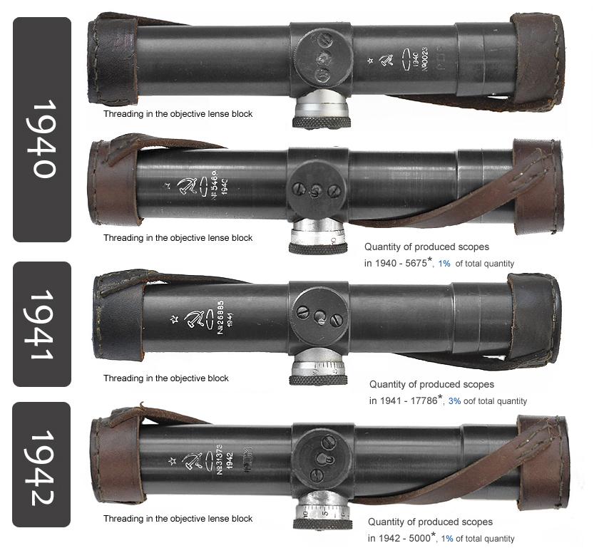 Le mosin 91/30 sniper et sa lunette PU  Pu_110