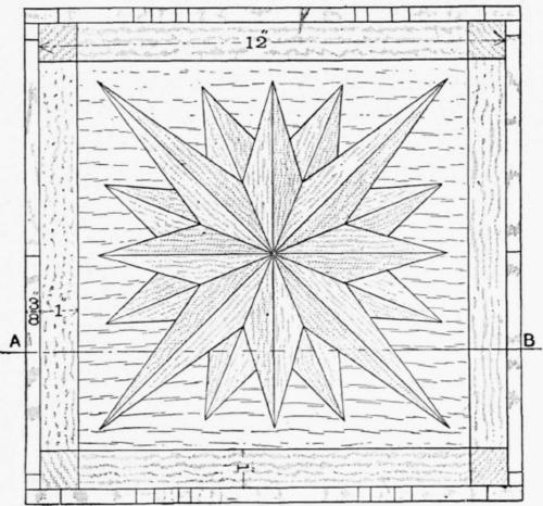 recherche sur le nombre XXII Model-10