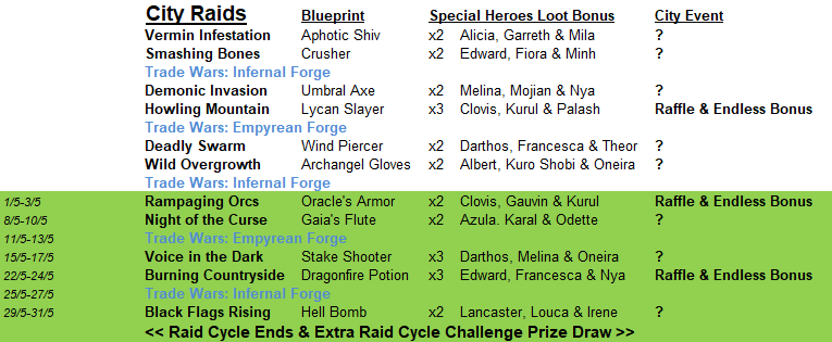 City Raid & Event Info: May 2020 000rai13