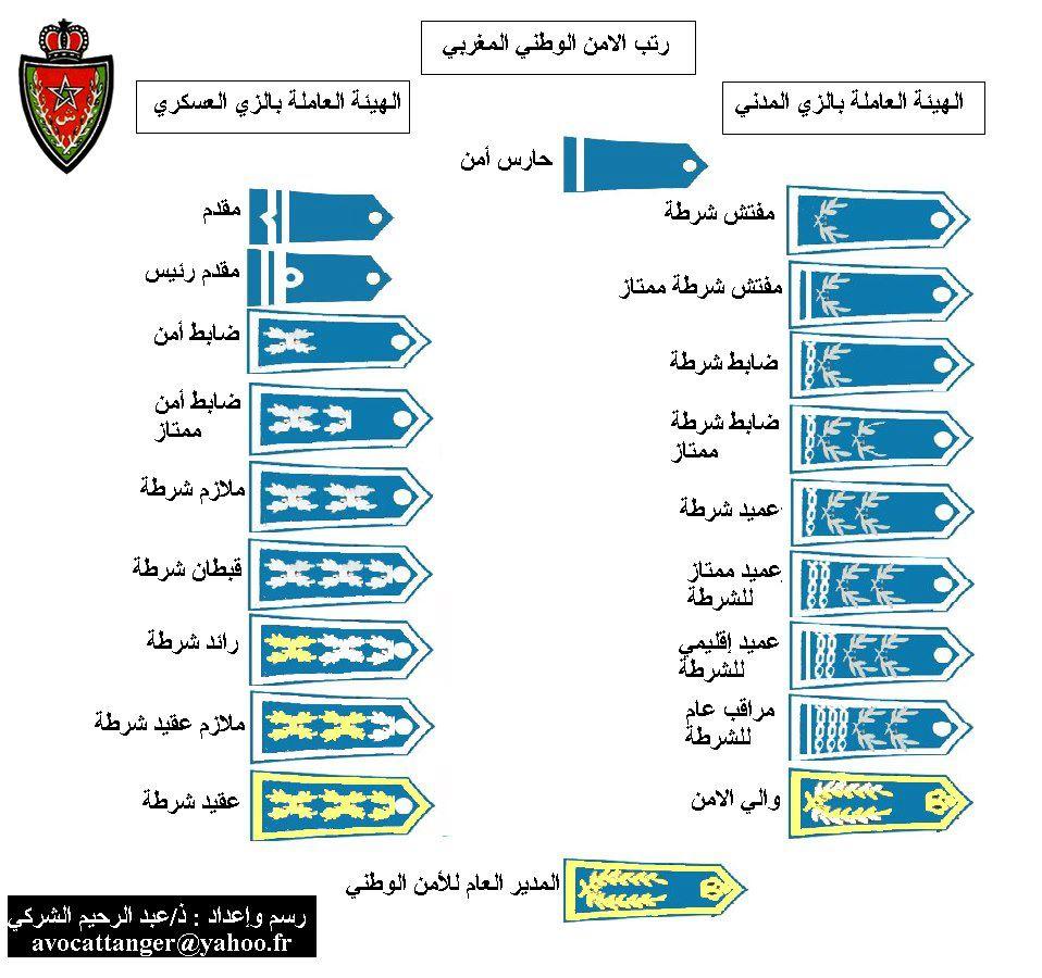 رتب الأمن الوطني للهيئات العاملة بالزي العسكري و الزي المدني 68944_10
