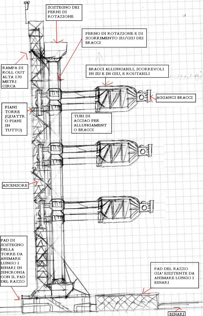 Piattaforma di lancio Aurora v 3.0 Schizz10