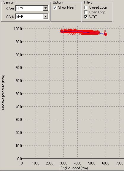 HONDATA FlashPro Carto Moteur - Page 3 Graphe10