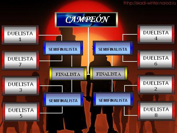 Torneo Relampago #02 Tabla_10