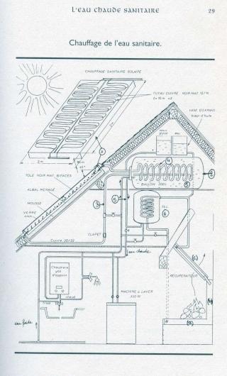 Rendre une maison autonome en eau chaude - Rendre sa maison autonome ...