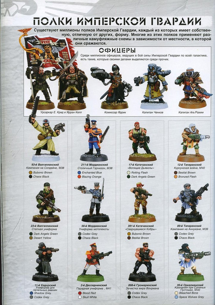 Imperial Guard 35260410
