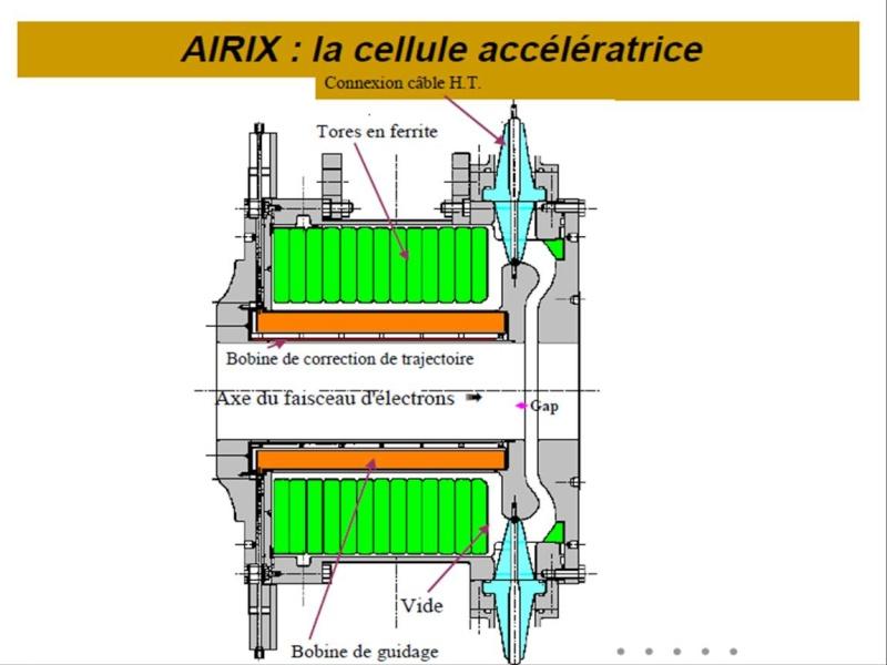 Accélérateur pulsé Cellul10