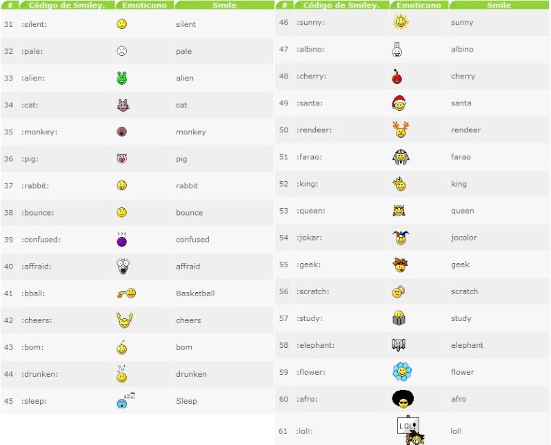 Lista de Emoticones Dibujo13