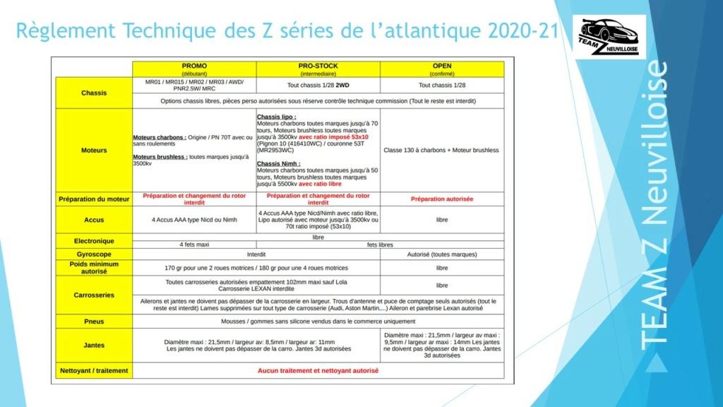 ANNULEE Z SERIES ATLANTIQUE - Team Z neuvilloise NEUVILLE DE POITOU (86)- 07 et 08 Novembre 2020 Reglem10