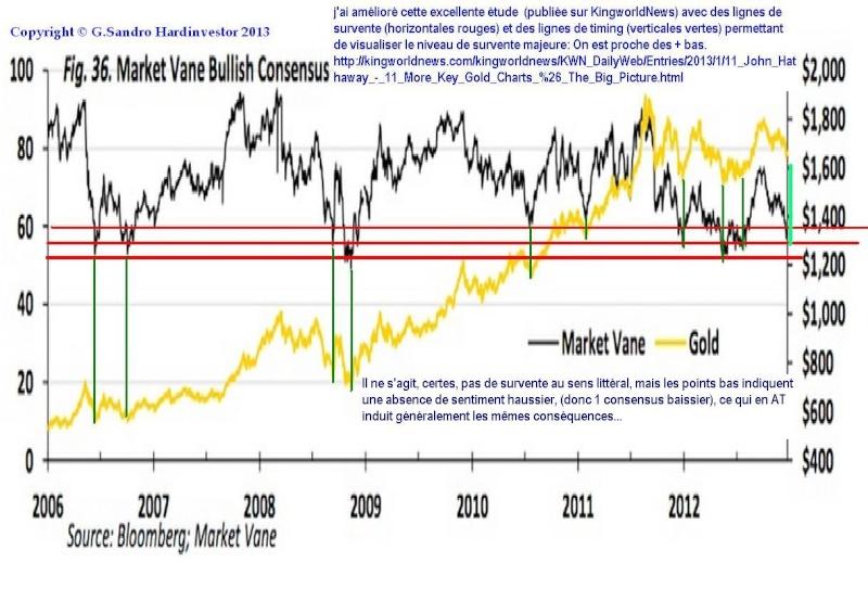 marché Or  marché argent métal  /tendances 2013 /vidéo G.sandro: interview audio Market10