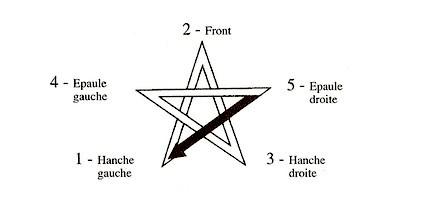 Rituel du Pentagramme de Renvoi de la Terre Moryas10