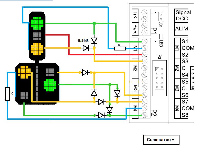 Signalisation suisse et programmation - Page 3 Branch11