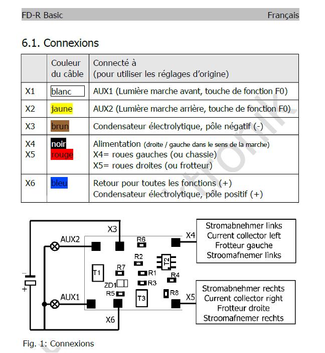 Méthodologie... - Page 2 Connex10