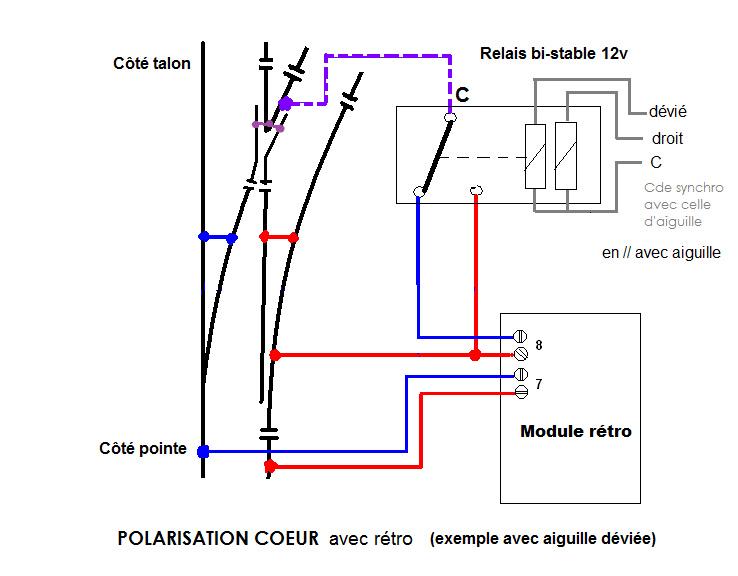 """Réseau """"Compagnie de l'Est"""" - epoque III/IV - Page 3 Polari10"""
