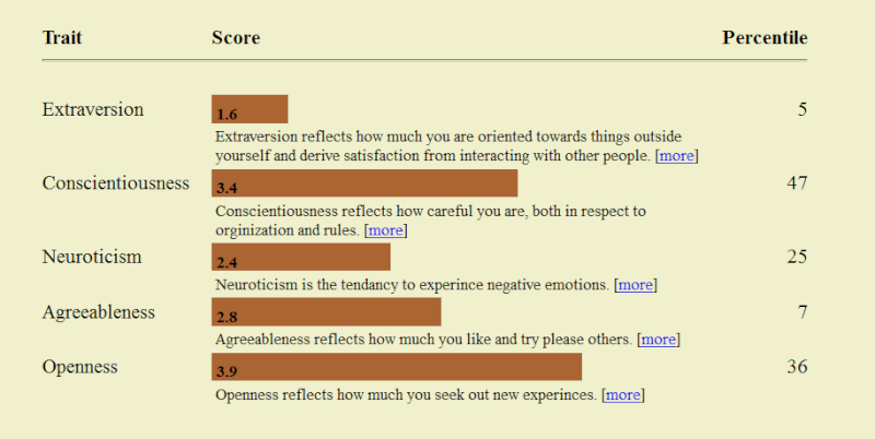 Personality Tests Big5sc10