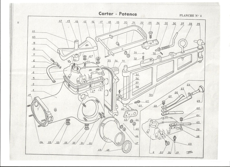 embrayage sur un Energic 207 Carter10