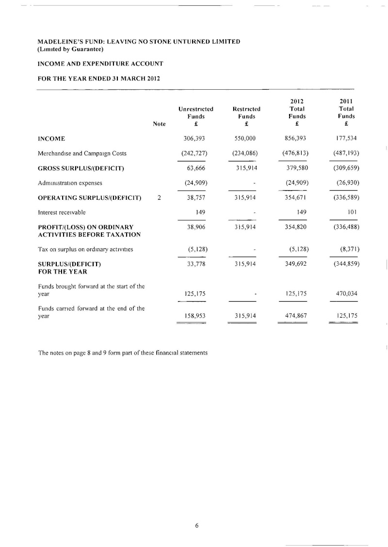 2012 Accounts **OUT NOW** (page 2 of thread) 59383527
