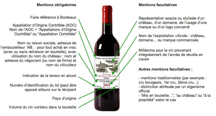 L'étiquette : la carte d'identité du vin Boutei10