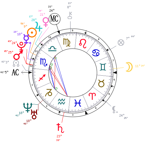 ma planete dominante ?  Theme_12