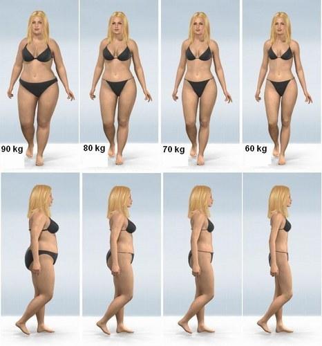 Régime - Comment perdre rapidement du poids (3 à 5 Kg par semaine) Perdre10