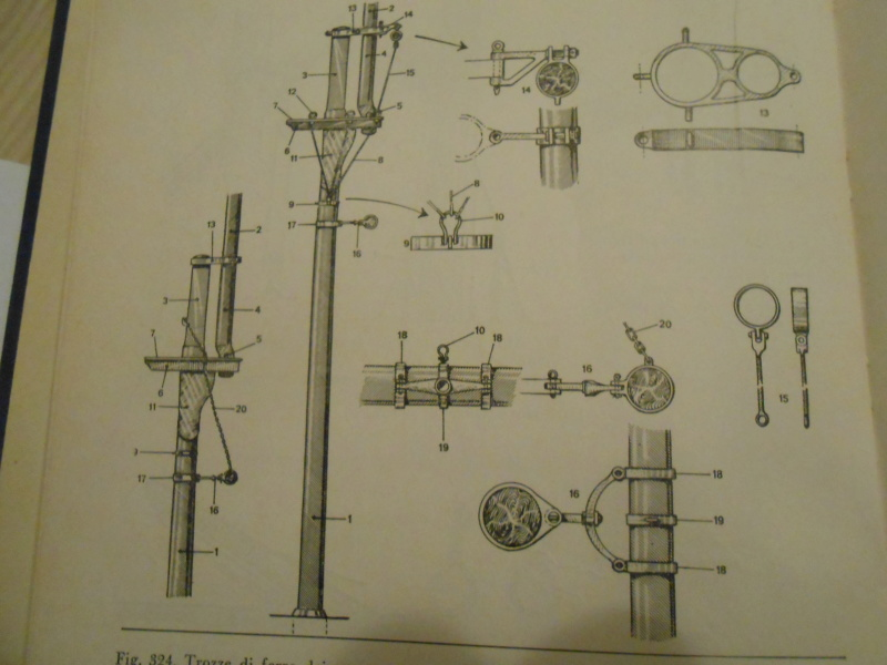 Incrociatore Aretusa - Pagina 2 Dscn8710