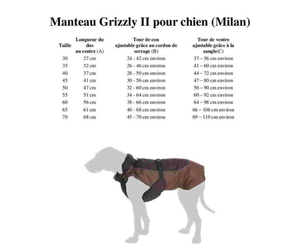 Manteau pour chien : Grizzly II  Grizz10