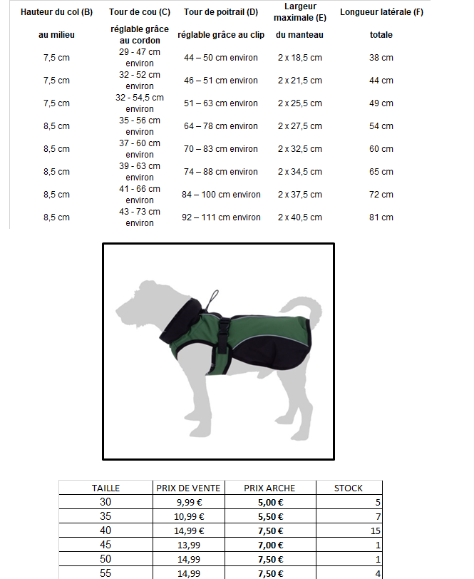 Manteau pour chien : Softshell Softsh11