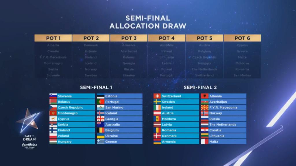 Concours Eurovision (chanson, chanson junior et choeur) - Page 9 Eurovi10