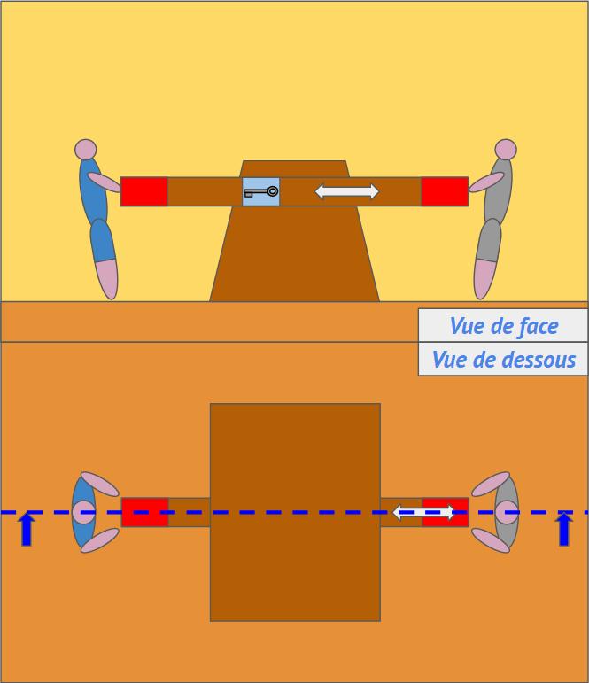 Débat ÉPREUVES ET AVENTURES (Nouvelles idées, Modifications...) - Fort Boyard 2019 - Page 9 Screen27