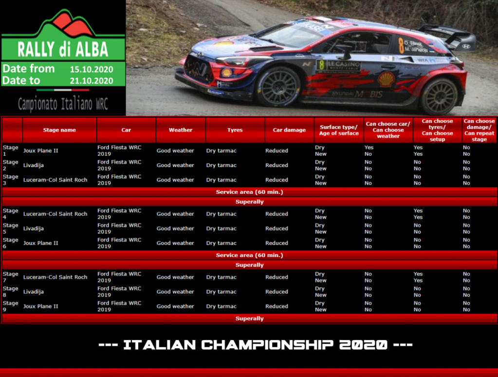 Fourth Event of the C.I.W.R.C. 2020 Rally di Alba Rally_13