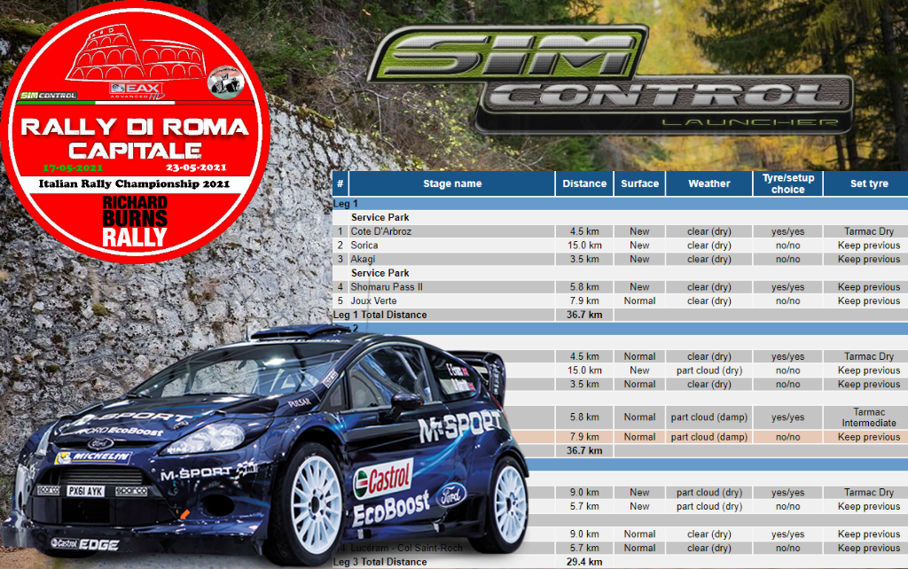 Italian Rally Championship 2021 (Rallysimfans.hu) Rally_18