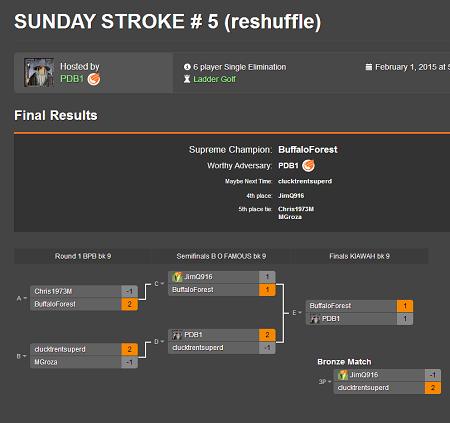 STROKE & MATCHPLAY BRACKETS & RESULTS  6_stro10