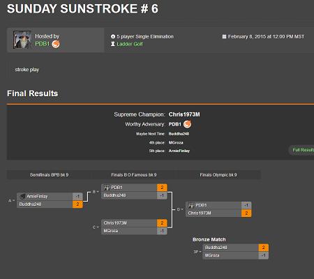 STROKE & MATCHPLAY BRACKETS & RESULTS  7_sund10