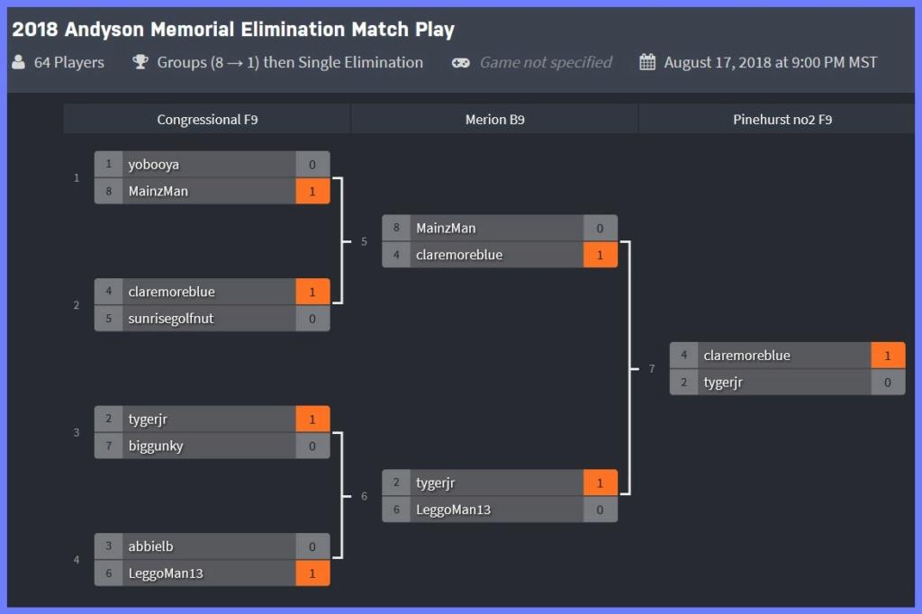 2018 Andyson Memorial Bracket Eliminations Aug 15 Memori12