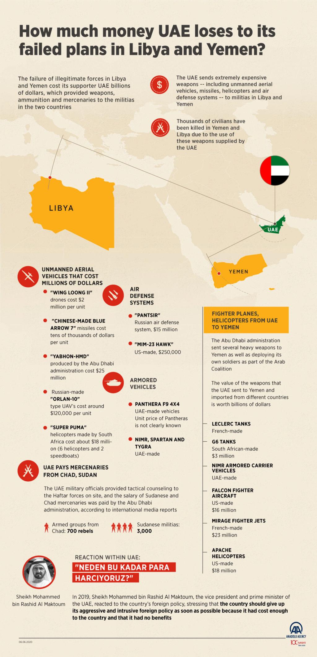 Conflit armé en Libye - Page 8 Ez7l0j10