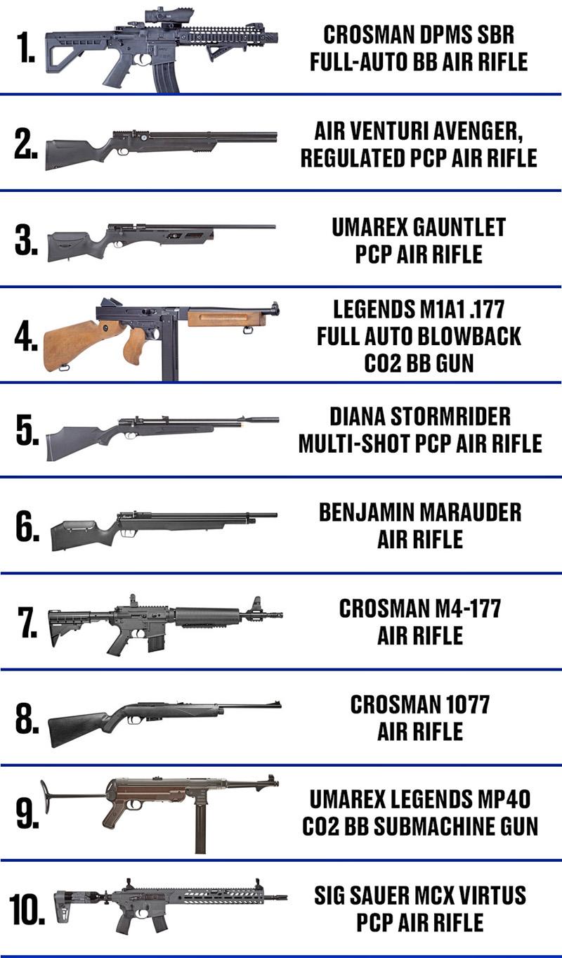 Carabines : meilleures ventes 2020 Carabi12