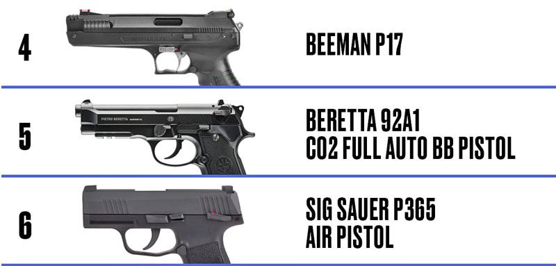 Pistolets meilleures ventes 2019 Top210