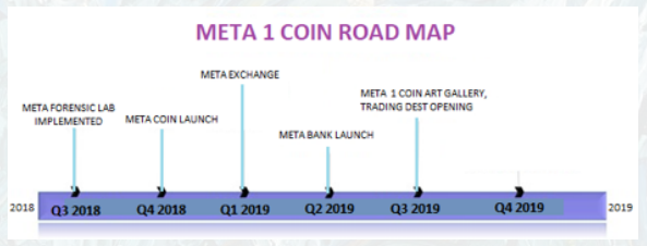 Meta 1 Coin Investors! - Demand A Refund And Watch Them Dance! Your Proof Of Their Scam Scree612