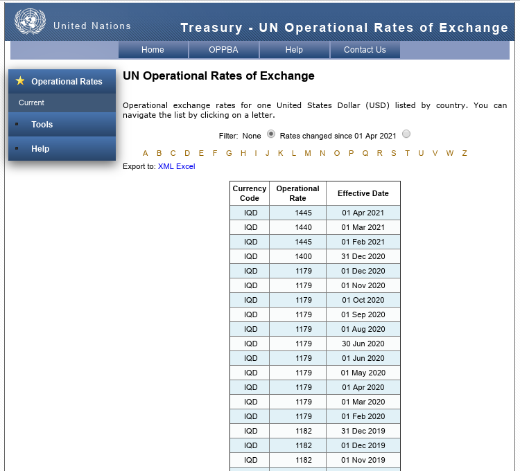 UN Operational Rates of Exchange - Iraq (1,445) 4/1/21 Scree673