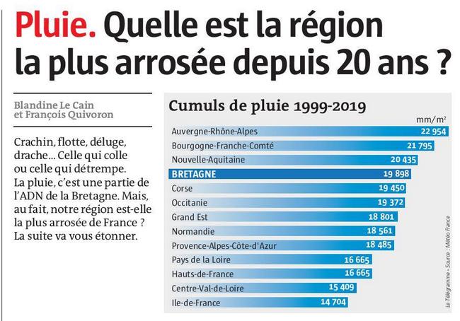 La Météo en Bretagne et ailleurs - Page 30 Captur15