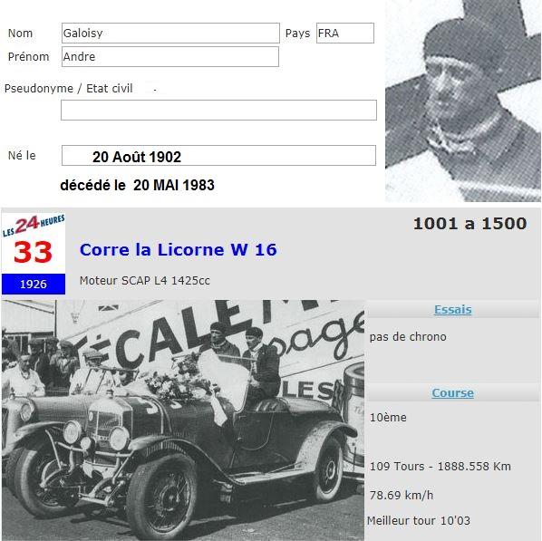 Galoisy André, pilote La Licorne 0_157