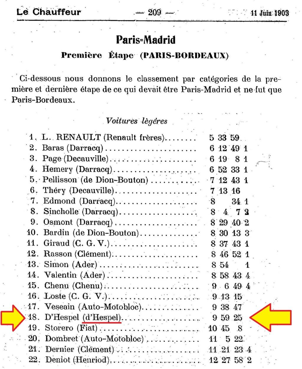 Robert d'Hespel 646