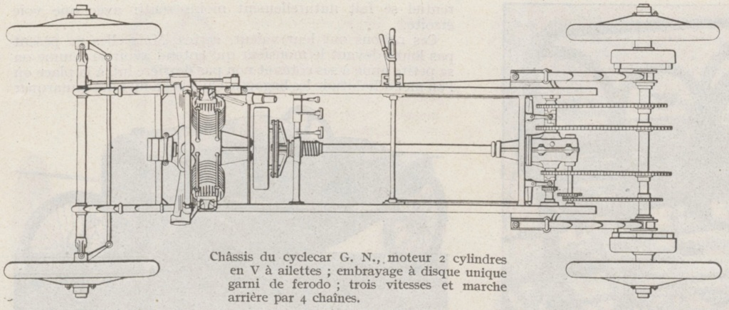 GN cyclecar - Page 7 Export82