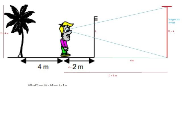 Exercicio de Óptica Arvesp10