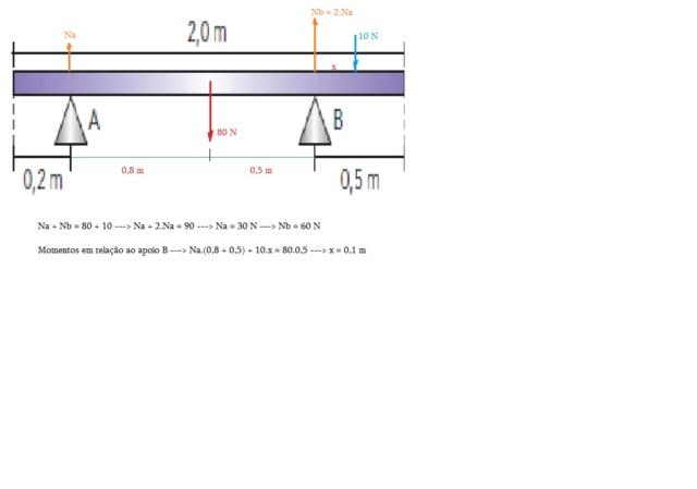 Física, equilíbrio de um corpo extenso Barbia10