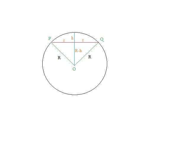 Geometria Espacial  Calota11